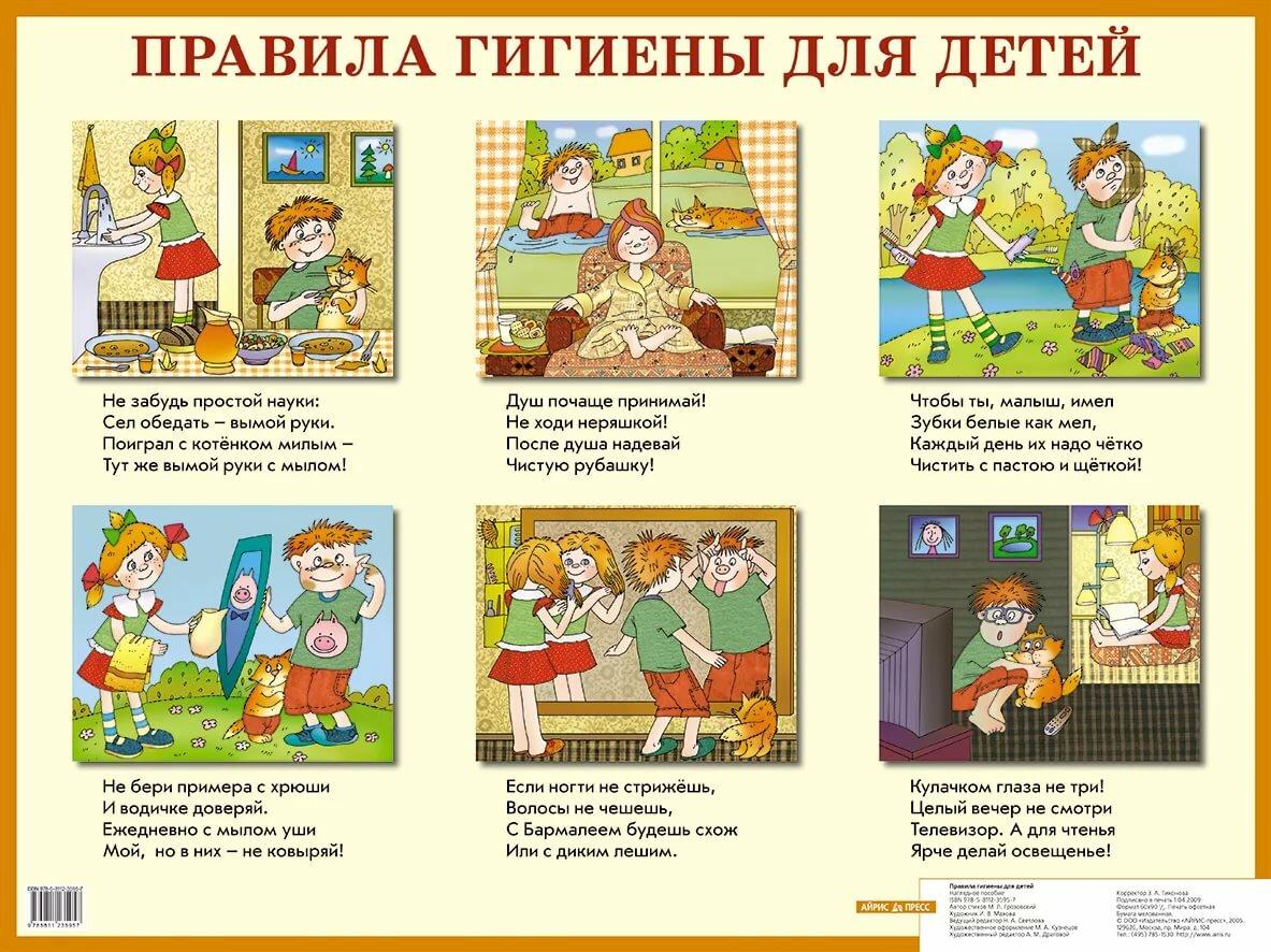 Гигиена в картинках для школьников