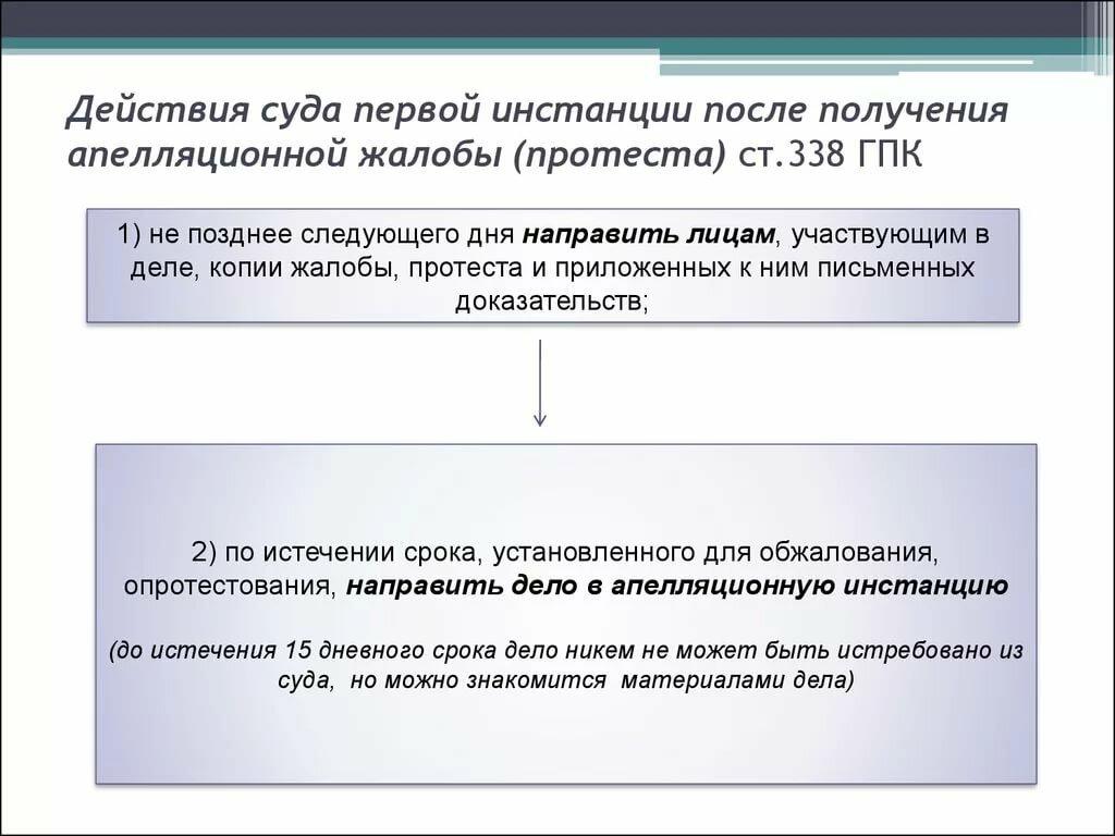 исполнение апелляционного определения по гражданскому делу