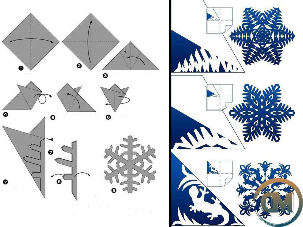 желающих запечатлеть как вырезать красивые снежинки из бумаги фото блестящая поверхности