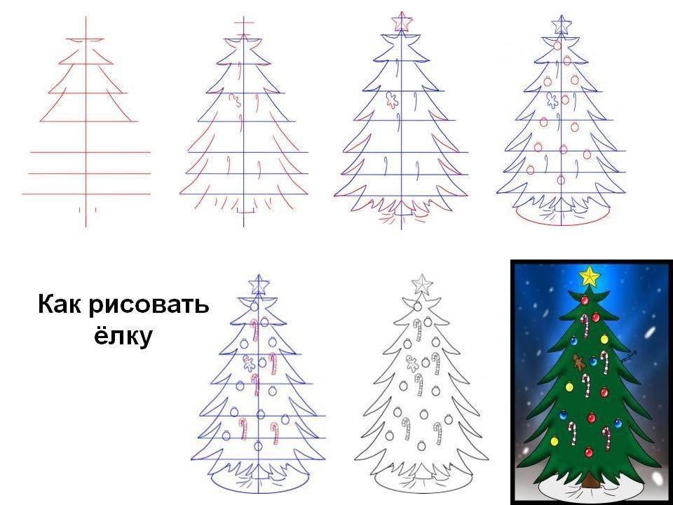 Нарисовать новогоднюю открытку своими руками на конкурс в школу поэтапно
