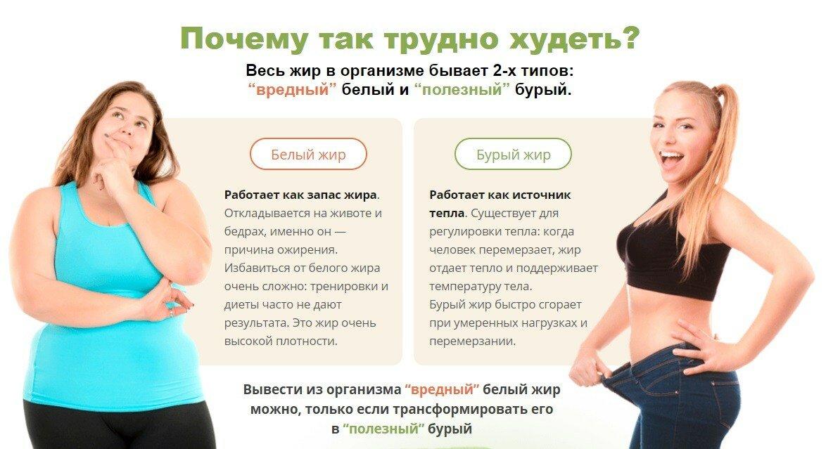Почему женщинам сложнее похудеть