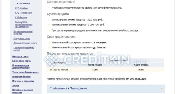 рнкб банк кредиты отзывы восточный банк воронеж онлайн заявка