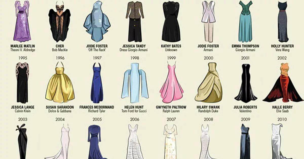 стили платьев и их названия фото отец