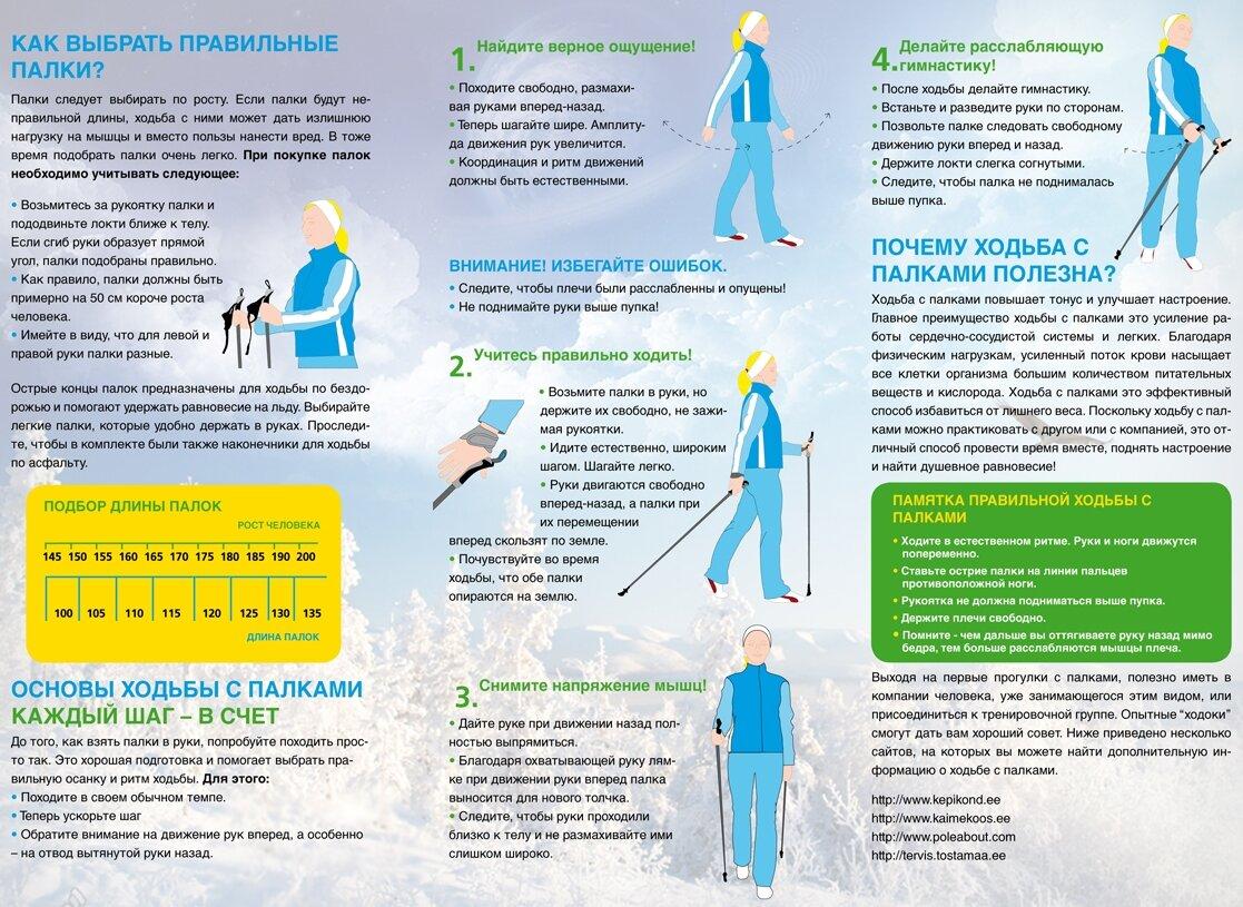 Как Правильно Ходить На Лыжах Чтобы Похудеть. Лыжный тренажер у вас дома: верный помошник в похудении