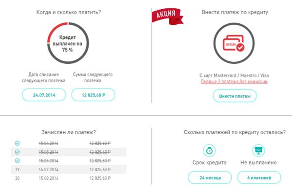 Кредит без справок и поручителей москва