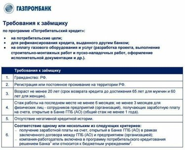 Архангельск онлайн заявка на кредит наличными какой авто взять в кредит