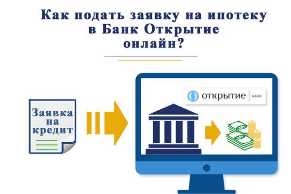 повторная заявка на кредит после отказа альфа банк