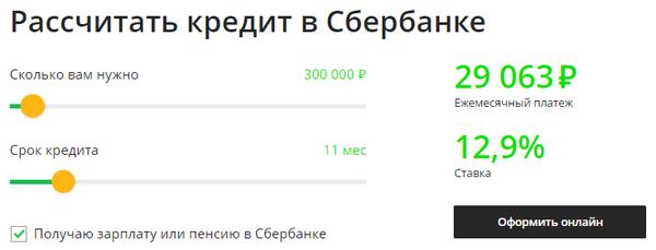 Заявление на реструктуризацию кредита сбербанк онлайн