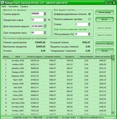Потребительский кредит росбанк калькулятор