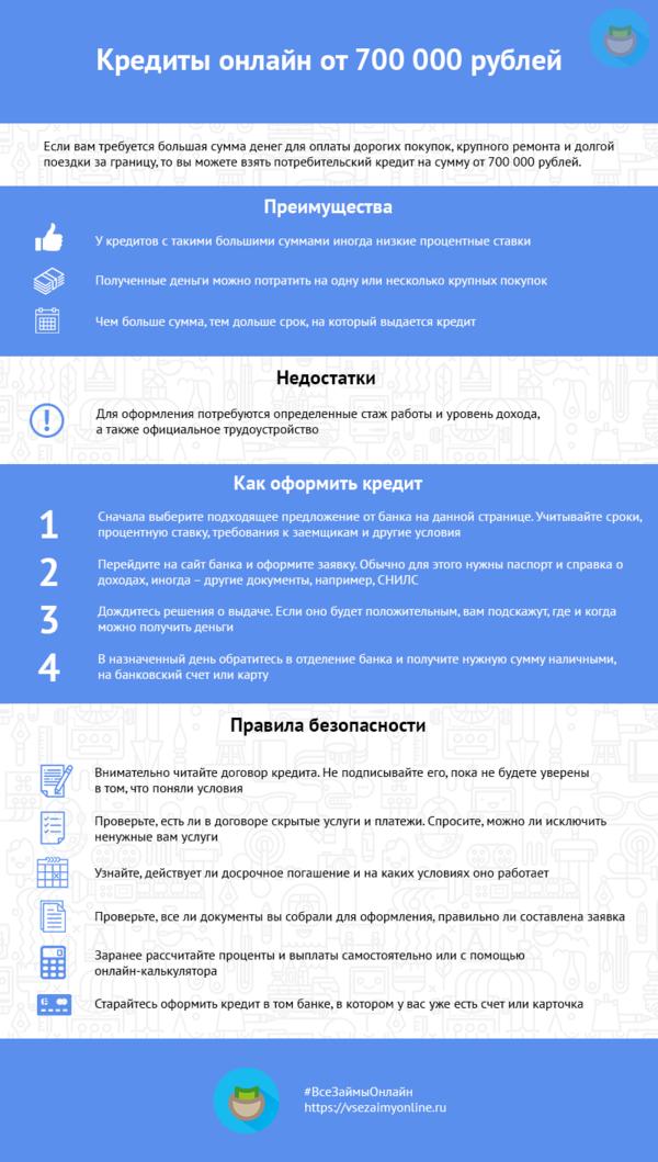 Потребительский кредит онлайн решение кредит без справок и поручителей онлайн тольятти