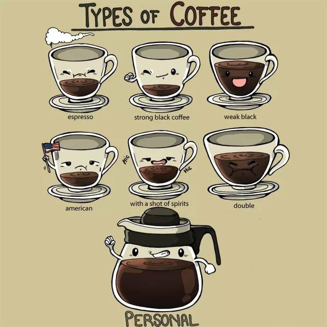картинки составов кофе подобных откосов зависимости