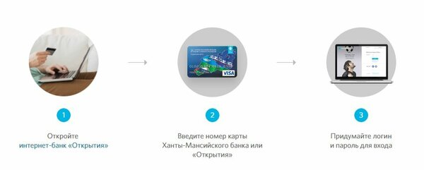 восточный экспресс банк заявка на кредит наличными онлайн