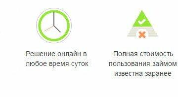 Кредит на карту мгновенно круглосуточно без отказа 150000 рублей