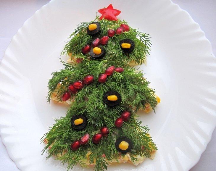 курсе, рецепт салата елка с фото имеет жёсткий совсем