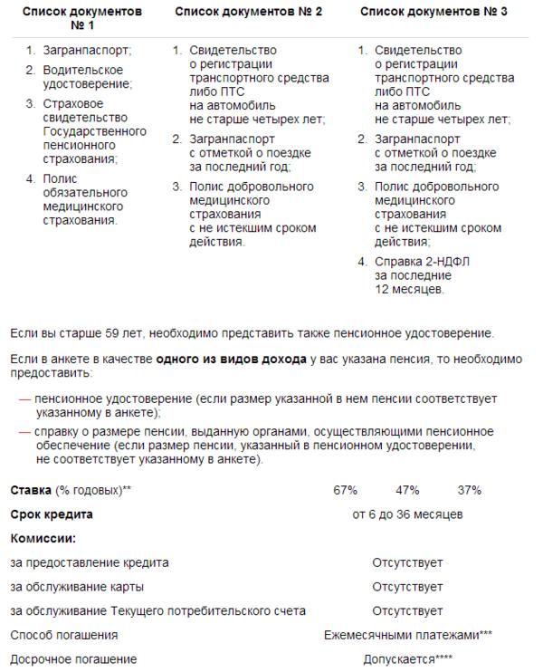 Получить кредит юридическому лицу втб где взять кредит безработному новосибирск