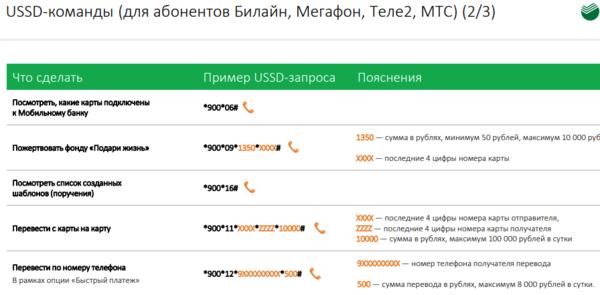 Как перевести деньги с карты на телефон через смс 900 на другой номер теле 2