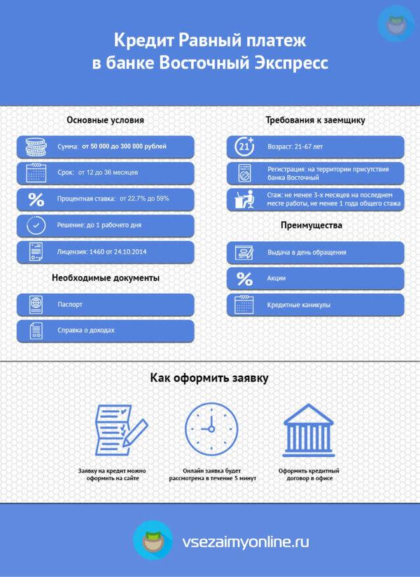 оплатить кредит в банке восточный онлайнотп банк как получить справку о погашении кредита