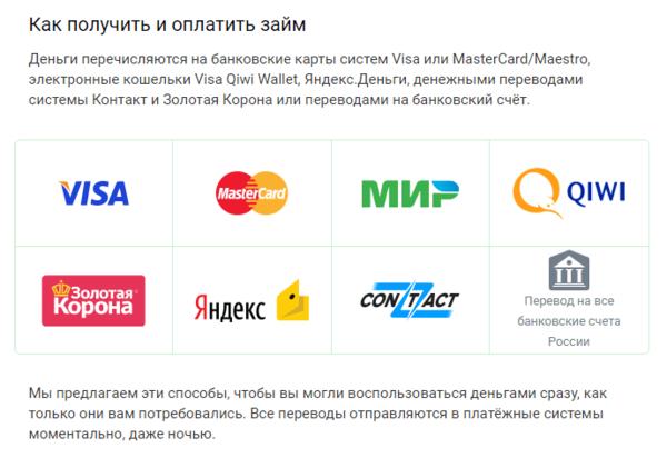 crediter займ отзывызайм на карту 200000 мгновенно круглосуточно без отказа