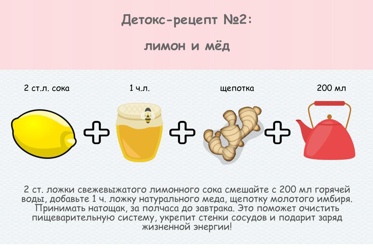 Детокс И Похудение Программа За 5 Дней. План детокс диеты для очистки организма и похудения: полное руководство