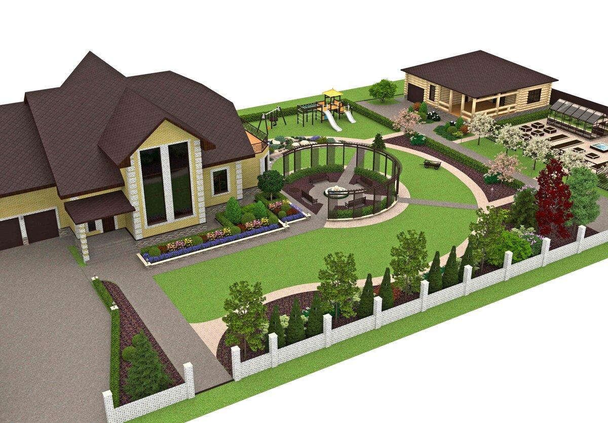 ландшафтный дизайн-проект загородного участка