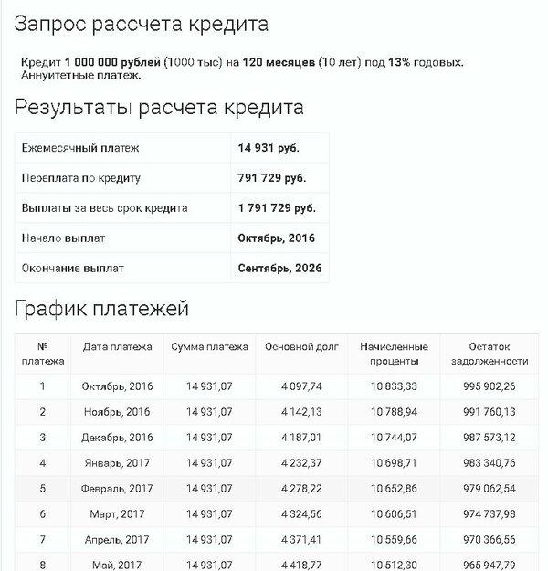 заблокированная сумма погашения задолженности по кредитувход в онлайн банк днр