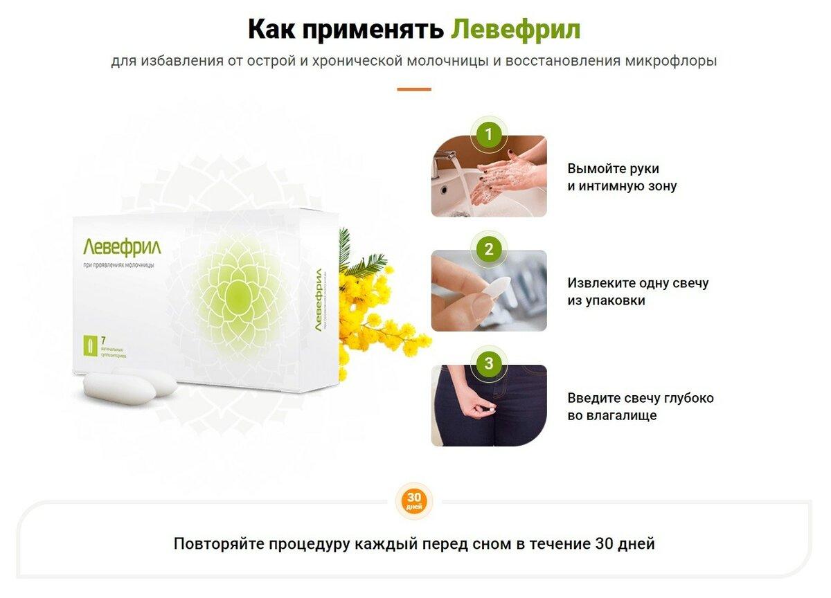 Levefril - свечи от молочницы в Павлограде