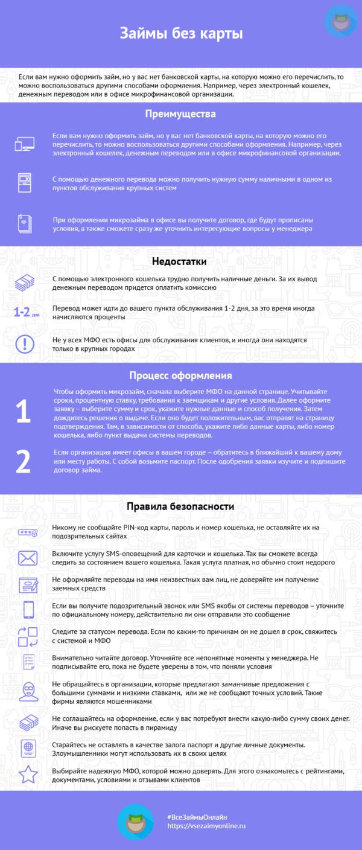 валюта кредита рубли рф
