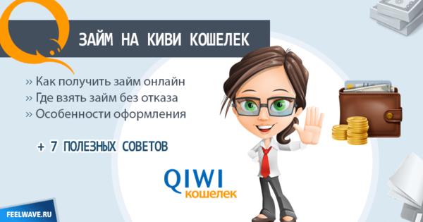 кредиты онлайн без отказа срочно на карту минск