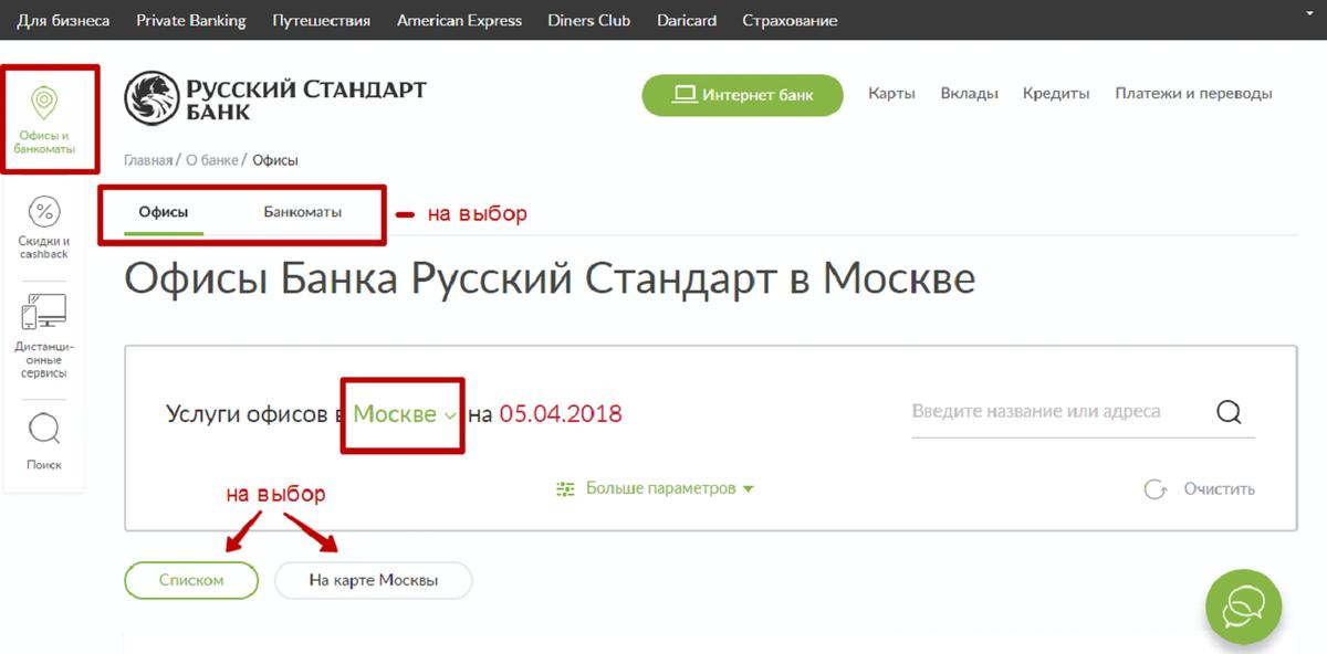 как закрыть кредитную карту банка русский стандарт