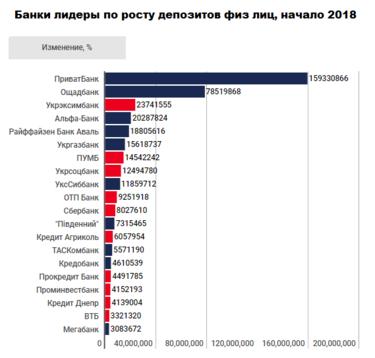 банк кредитных историй красноярск
