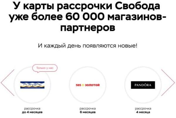 товары в рассрочку хоум кредит станции метро санкт-петербурга на карте города 2020