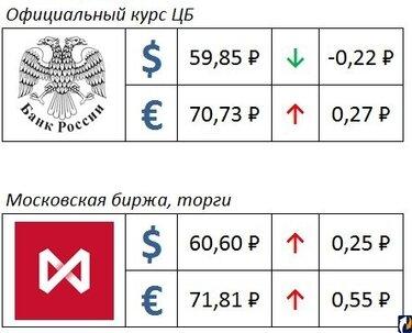 кредит 350 000 рублей на 5 лет