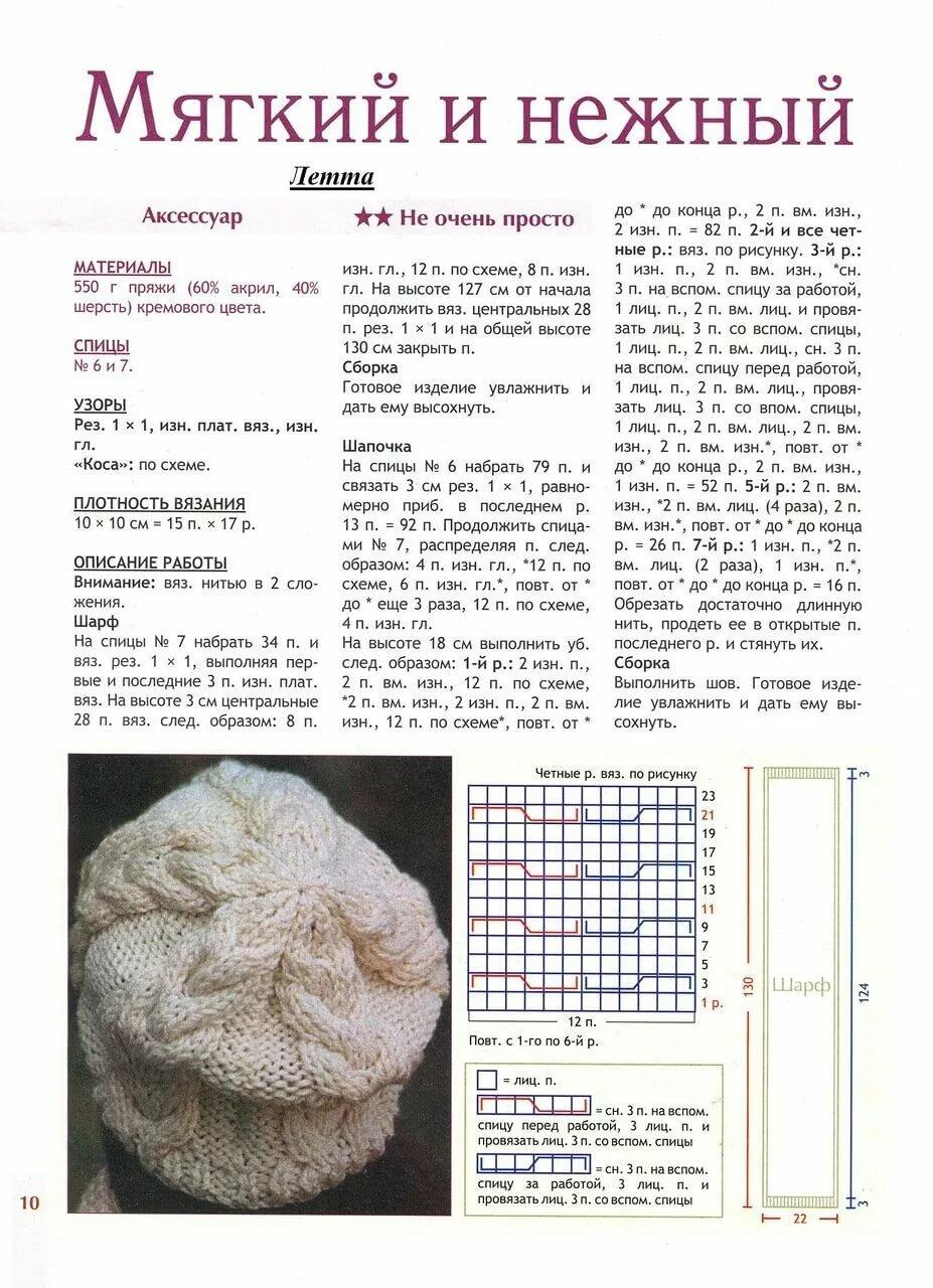 несем схема вязания шапки с описанием и картинками протяжении многих веков