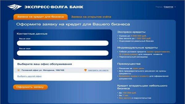 Заявка на кредит на открытие бизнеса