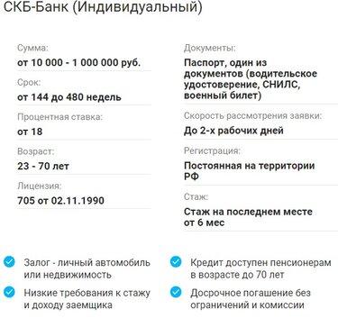 кредит пенсионерам в челябинске