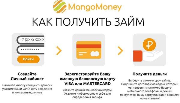 15 января планируется взять кредит в банке на 18 месяцев 2 процента