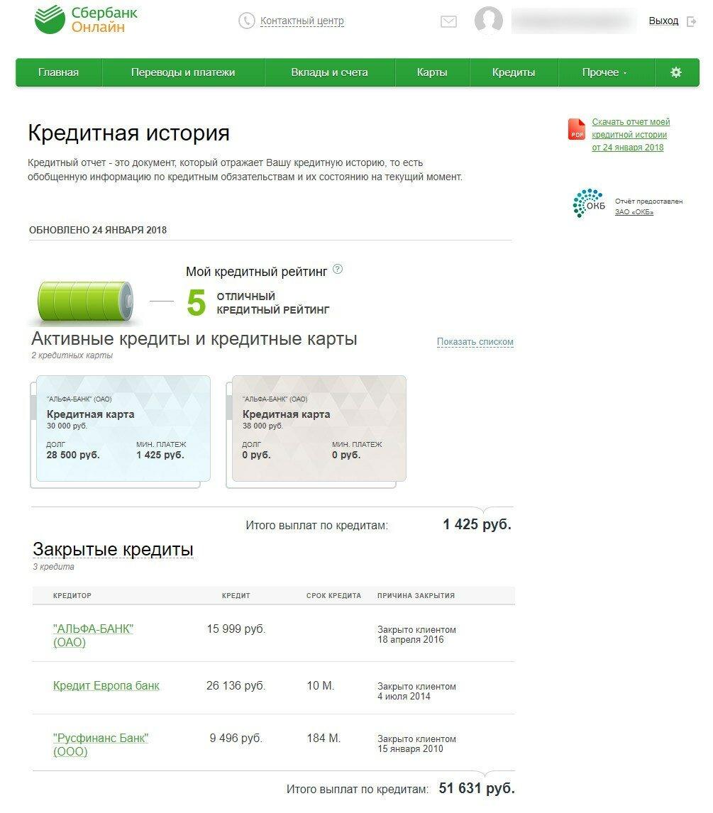кредитная история онлайн отзывы