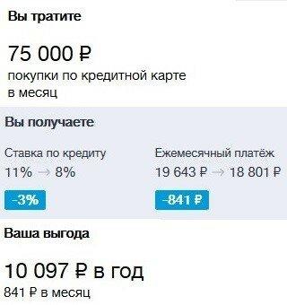 Результаты расчета кредита