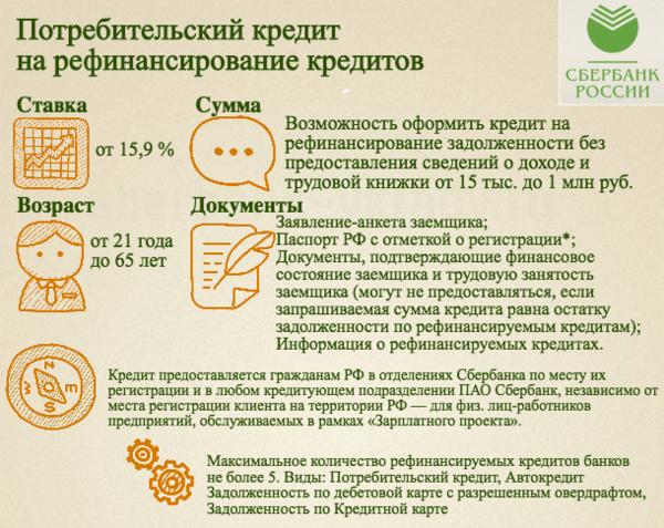 К примеру, в Москве и в Крыму работает кредитный потребительский.
