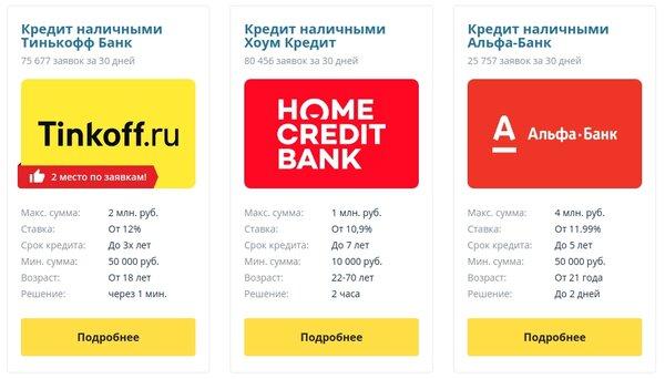 Кредит на беру от сбербанка отзывы