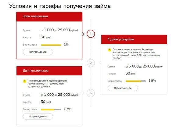 Кредит пенсионерам в новосибирске на выгодных