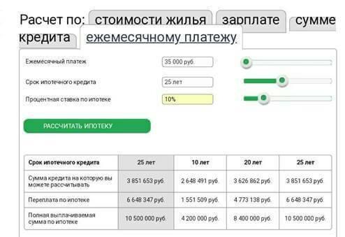 конвертация валют калькулятор сбербанк рассчитать суммусхема развода на деньги в автосалоне