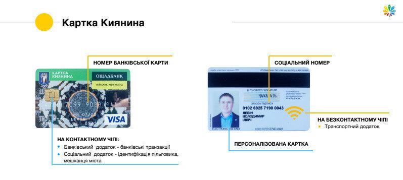 монобанк украина кредитная карта