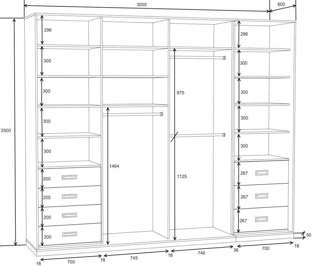построение шкаф купе