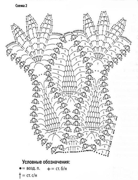 Вязание шапок, шарфов и беретов на Узелок. ру. Схемы вязания 32