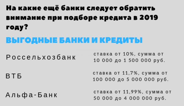 потребительский кредит на выгодных условиях сбербанк