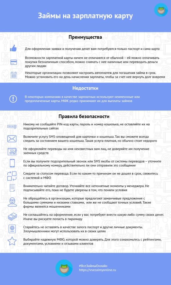 быстрый займ по паспорту rsb24.ru