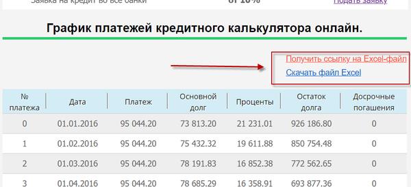 челиндбанк калькулятор кредита втб кредит наличными мультикарта