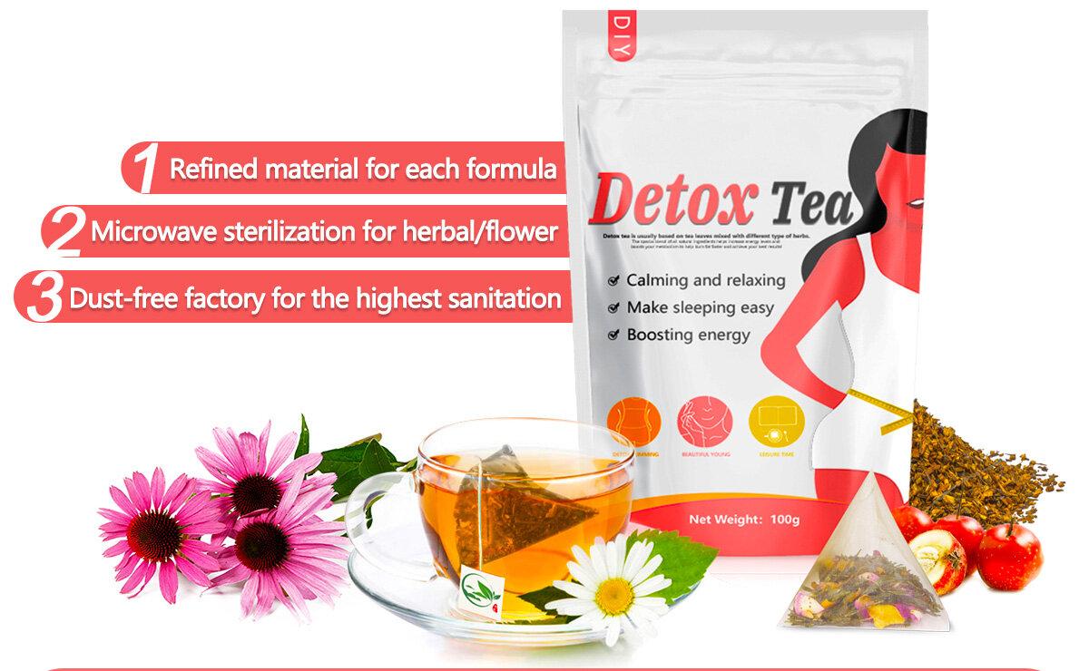 Чай для похудения HERBEL Fit в Серпухове