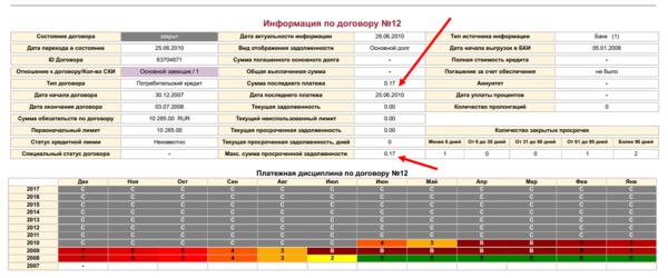 Huawei официальный сайт россия прошивки